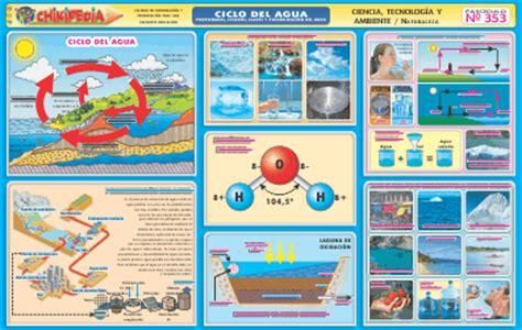 chikipedia y chikilines l 193 minas escolares n 186 247 laminas de cuidado de agua l 225 minas sobre el cuidado