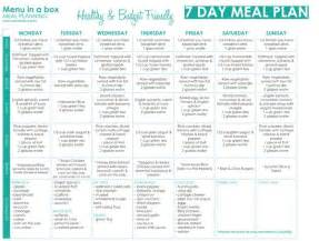 weight loss vacations in texas 7 day healthy eating plan