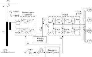 Regenerative Braking System Circuit Diagram Management Of Locomotive Tractive Energy Resources