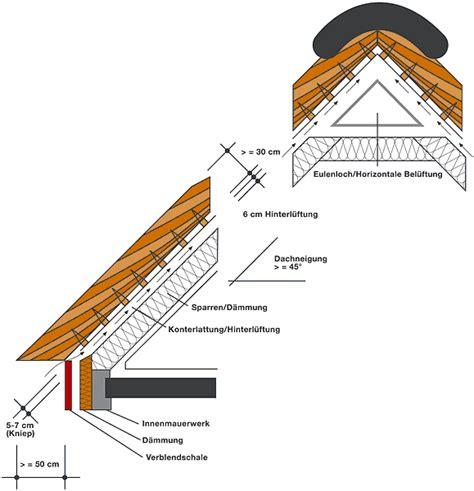 dachgesims holz was macht ein gutes reetdach aus