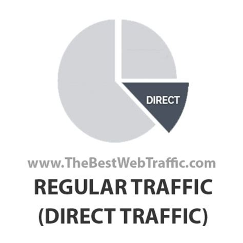 best buy direct buy direct traffic buy regular website traffic buy traffic