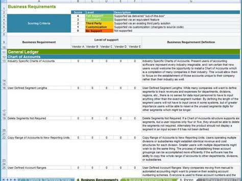 rfp requirements template erp rfp template for services erp software rfp template