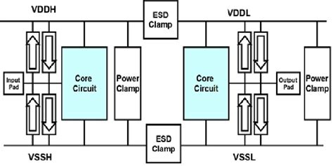 esd in silicon integrated circuits esd in silicon integrated circuits 28 images esd in silicon integrated circuits e ajith