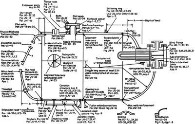 asme section viii div 2 field heaters field cabinets wiring diagram odicis