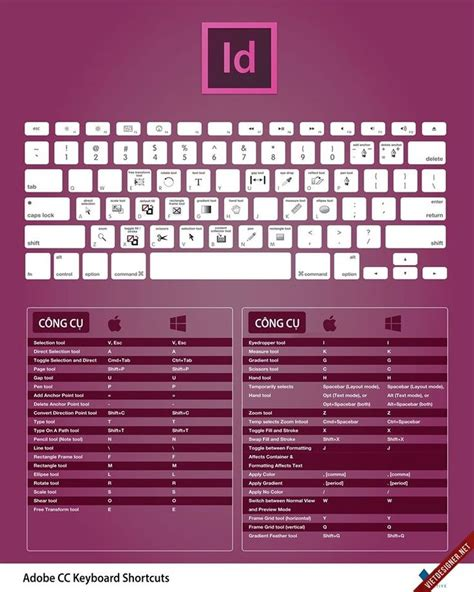 52 Best Free Indesign Templates Images On Pinterest Indesign Templates Templates Free And Mario After Effects Template