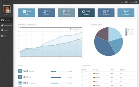 bootstrap templates for reports whitemin admin template admin dashboards wrapbootstrap