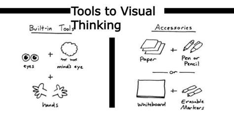 visual thinking danroam back of the napkin dan roam