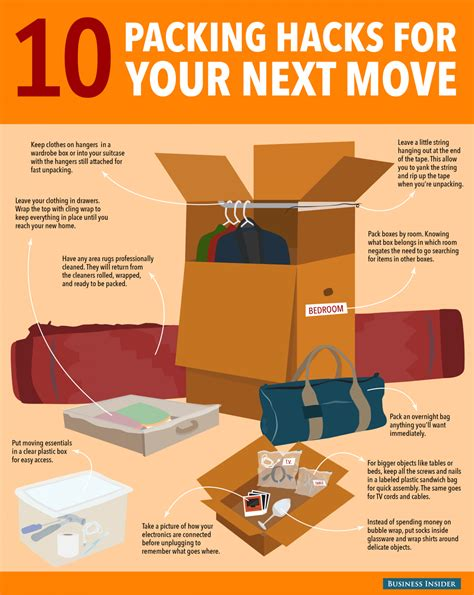 Packing Hacks For Moving | best tips for packing and moving business insider