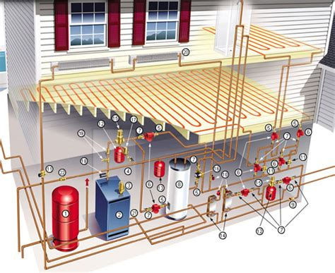 Geothermal Radiant Floor by Furnace Repair Annandale Furnace Installs Boilers In Floor