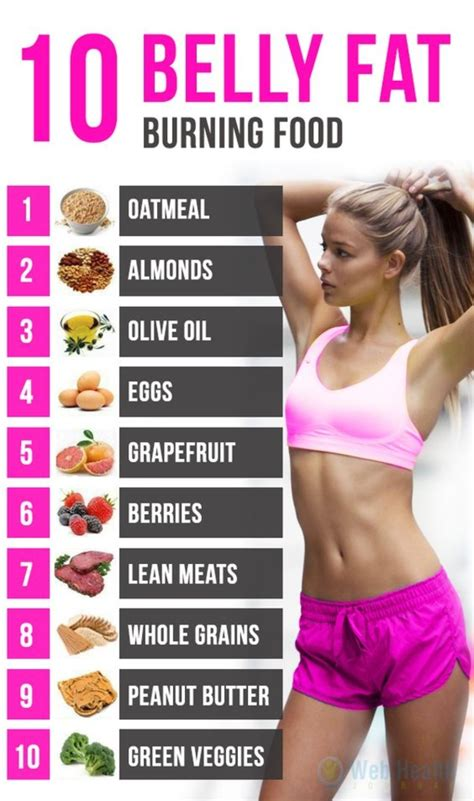 Will The Right Dress Make You Lose 10 Pounds Instantly by The Best Burning And Exercise Guides To Help You Lose