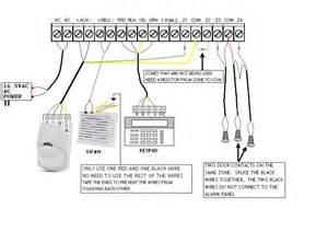 dsc alarm wiring free wiring diagrams schematics