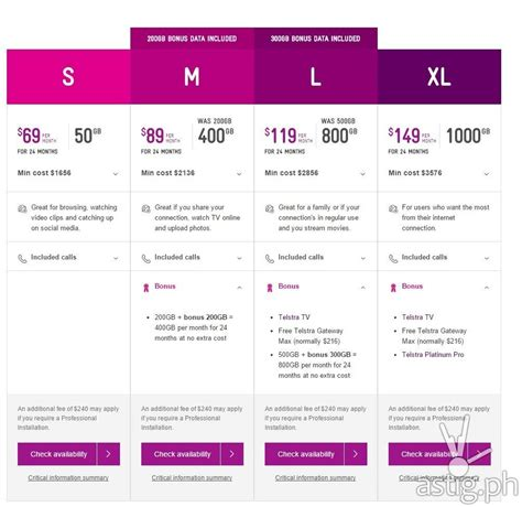 telstra home data plans house design plans