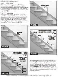 Minimum Stair Riser Height Code by Help With Massachusetts Stair Code Please Building