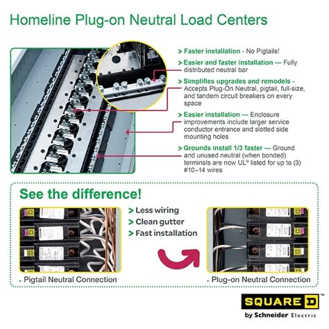 homeline load center wiring diagram wiring diagram and