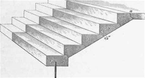 climbing stairs after c section stairs cross section