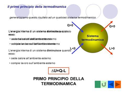 energia interna di un sistema termodinamico i principi della termodinamica ppt scaricare