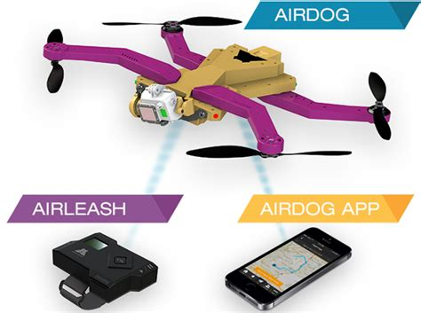 Drone Airdog airdog a personal quadcopter that automatically follows and users with a gopro