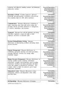business development executive description business