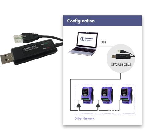 connection kit uses od 485ad