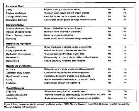 sle of quantitative research critique for nursing the basic research review checklist