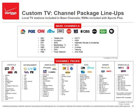 cox cable packages stop the cap comcast nbcuniversal says verizon is