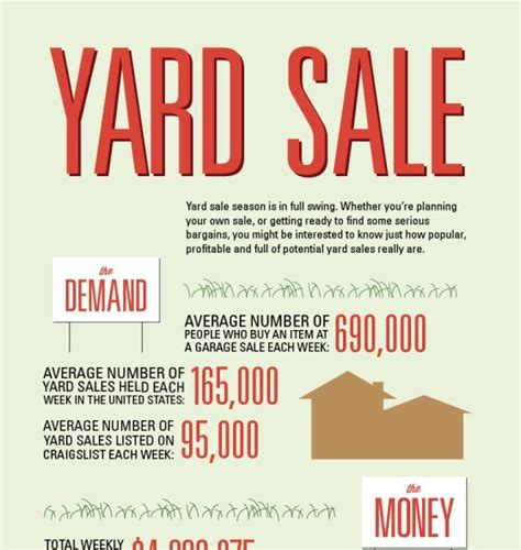 Garage Sale Information by Yard Sale Stats And Facts Infographic