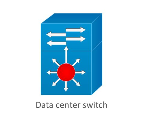 Multilayer Switch cisco multilayer switch icon www pixshark images