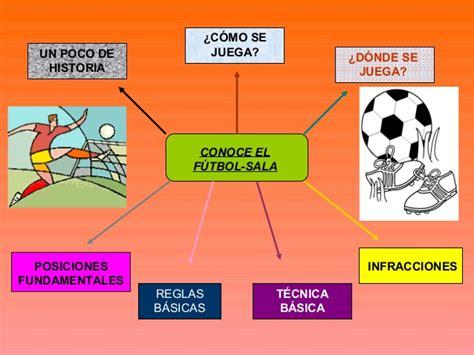 tactica del futbol sala futbol sala
