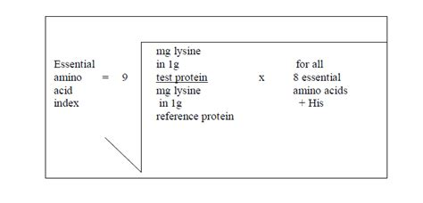 protein efficiency ratio bioline international official site site up dated regularly