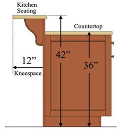 bar top dimensions standard 25 best ideas about breakfast bar kitchen on pinterest