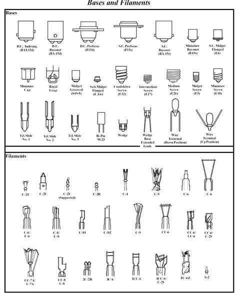 automotive light bulb chart automotive light bulb equivalent chart decoratingspecial com