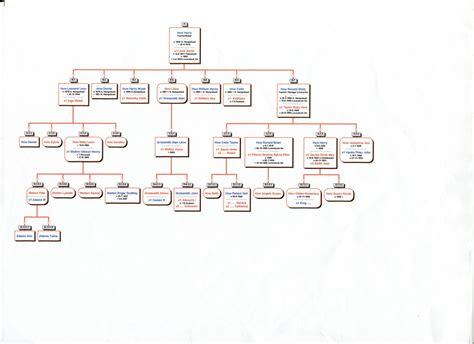 Family Tree Spreadsheet by Best Photos Of Family Tree Templates Excel Family Tree
