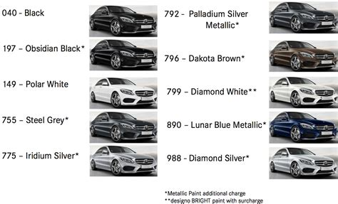 mercedes classes order 2015 mercedes c class product guide benzinsider a