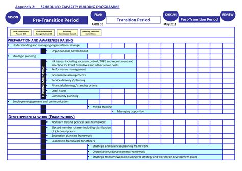 28 images of employee transition plan template excel