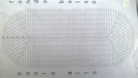 xsd pattern email address monycreazioni borsa all uncinetto con fiore di frangipane