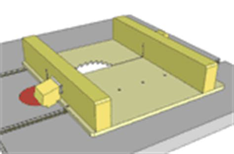 Table Saw Sled Plans by Woodworking Plans