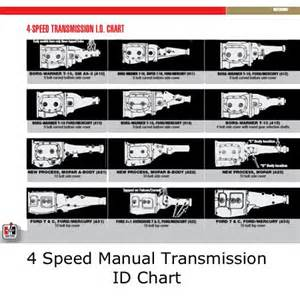 Ford 3 Speed Manual Transmission Identification 4 Speed Manual Transmission Identification Charts