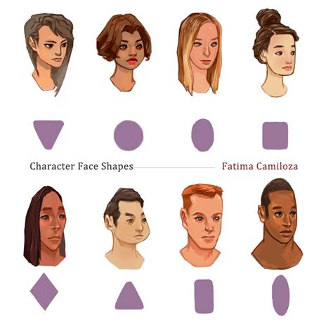 character face shapes by taho on deviantart