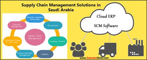 Best Home Design Software 2015 supply chain management in saudi arabia solutiondots