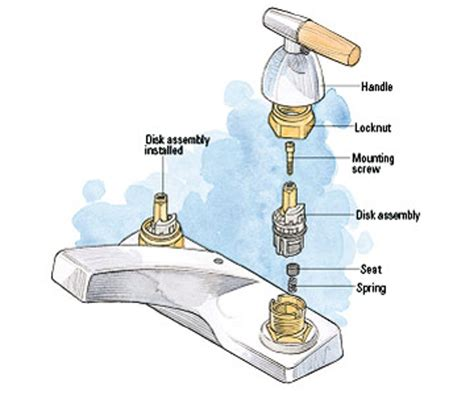 fixing a leaky tap the easy way ifixit how to fix a dripping sink the big freeze 5 signs your