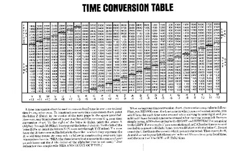 converter time military time table conversion www proteckmachinery com
