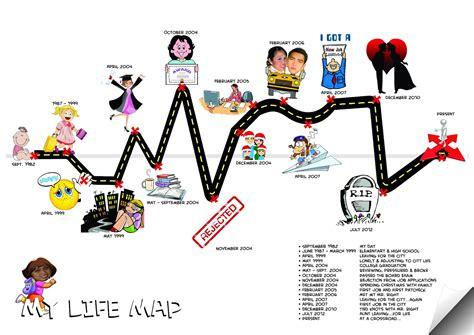 life map google search school counseling skills