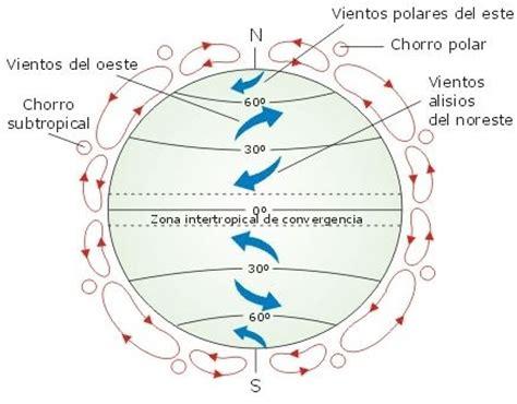 oscilacion termica clima mediterraneo rutas legendarias la ruta de la flota de indias