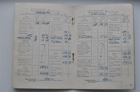 Records Salaries 1955 Ussr Soviet Worker S Wage Salary Record Book