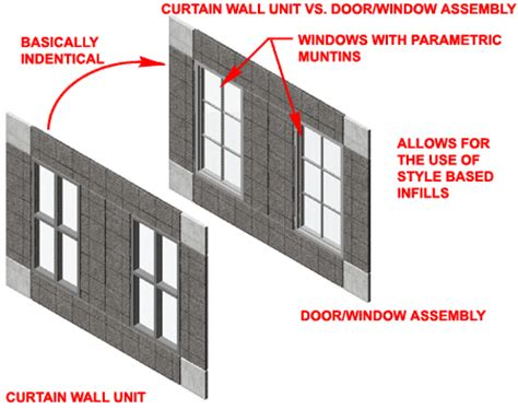 curtain wall vs storefront between curtain wall units and curtain walls is that the