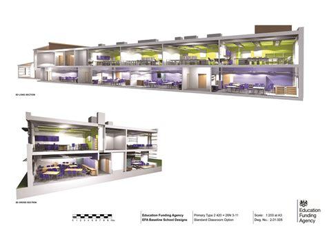 layout of building baseline east midlands priority schools robothams