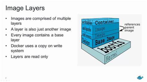 docker tutorial commit 公式チュートリアルで始めるdocker developers io