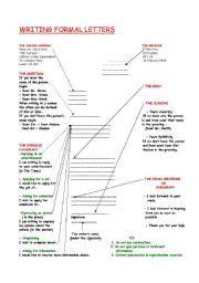 Formal Letter Worksheets Worksheet Writing Formal Letters