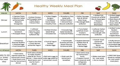 The Fastest Weight Loss Diet Plan Meal Plan Template For Weight Loss