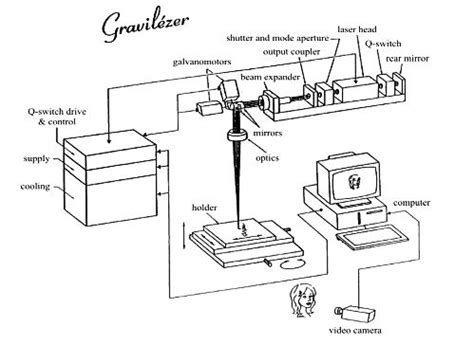 thin resistor laser trimming resistor trimming circuit 28 images application guide of trimmer potentiometers murata